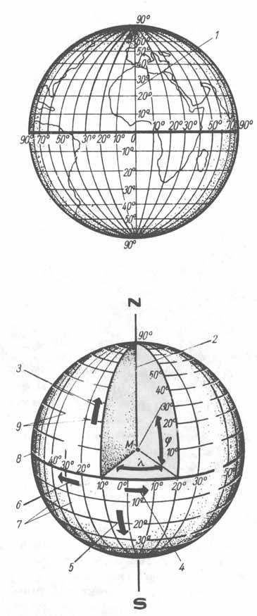 Longitude and latitude of mexico