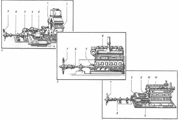 Корабельные газотурбинные энергетические установки