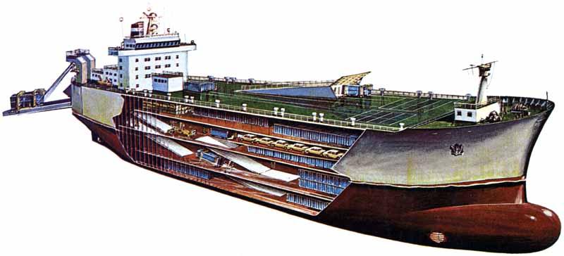 Большое трансокеанское судно с